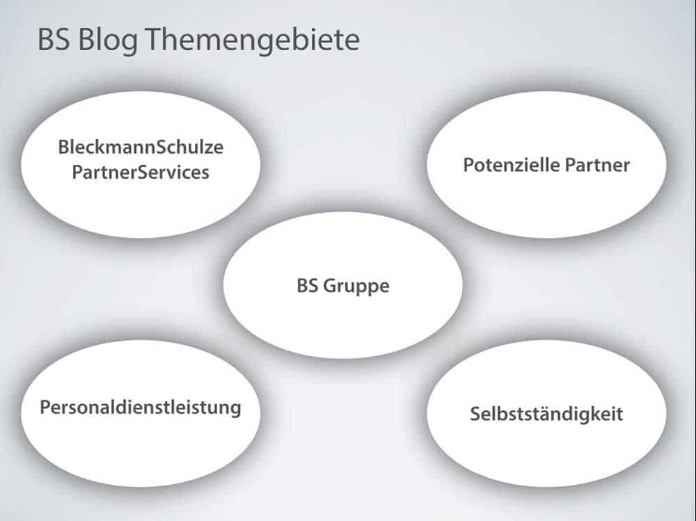 BS Blog Themengebiete: BleckmannSchulze PartnerServices, Potenzielle Partner, BS Gruppe, Personaldienstleistung, Selbständigkeit