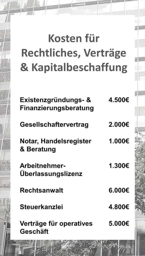 Kosten für Rechtliches