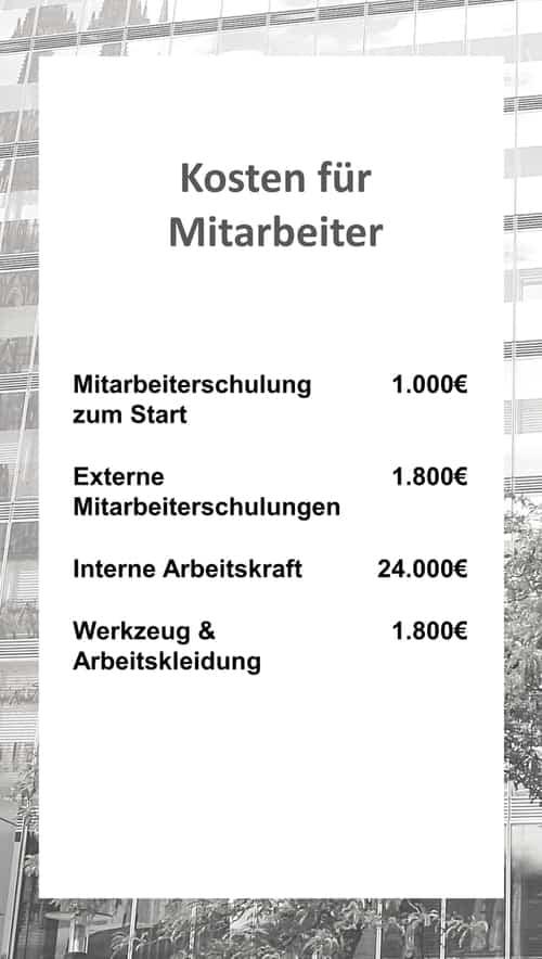 Kosten für Mitarbeiter