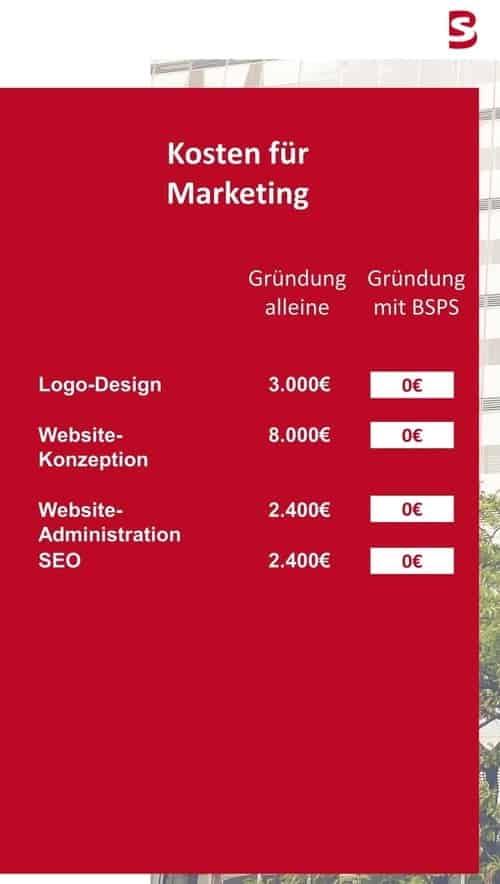 Kosten Marketing